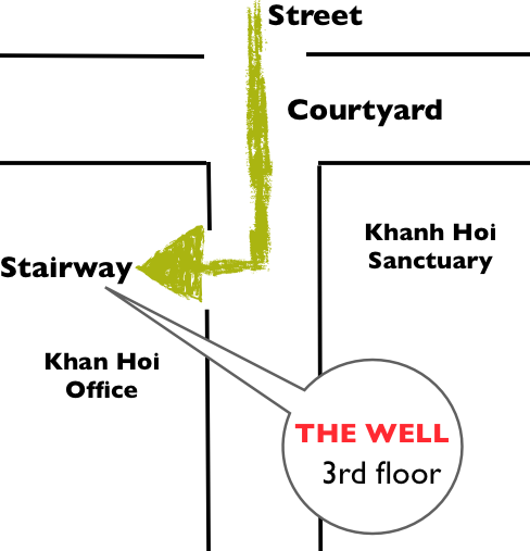 THE WELL - compound directions
